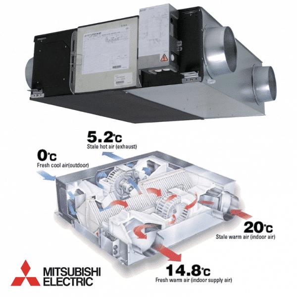 Mitsubishi hővisszanyerő